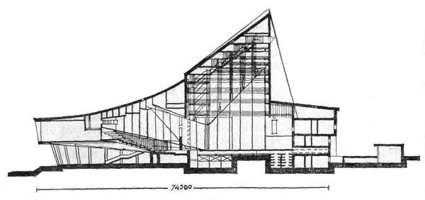 Разрез здания театра юного